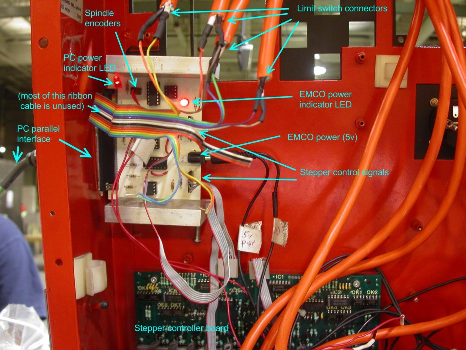 EMCO-EMC Interface on relay switch, relay computer, relay coil, relay lights, relay connections, relay parts,
